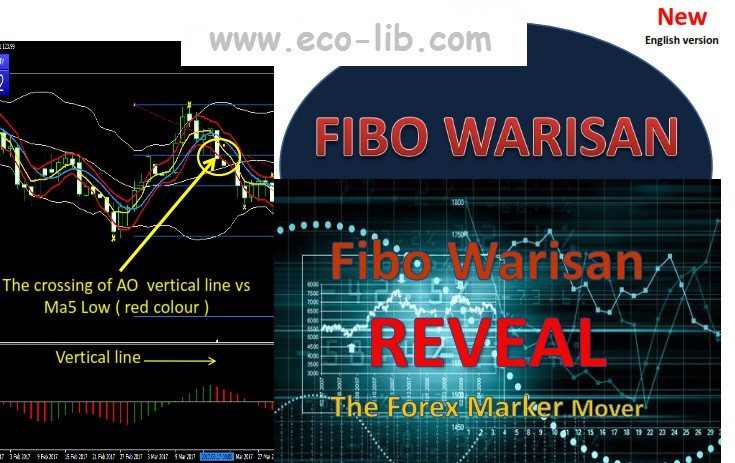 سیستم معاملاتی English V1 Fibo Warisan Reveal- secret of Forex